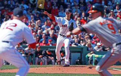 Clay Buchholz surrendered just three hits and zero runs in seven innings.